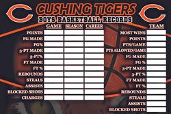 Cushing BB RECORDS 36x24 2 PROOF