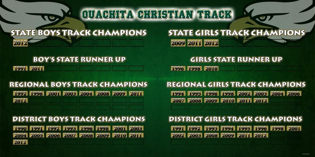 OCS track Championship board 8x4PROOF