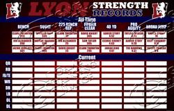 Lyon Strength 84x54 copy