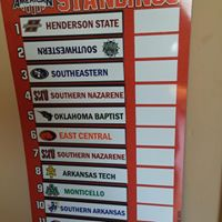 NWOSU WBKB Conference Standings Board 20