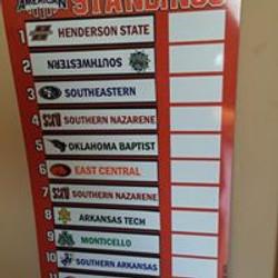 NWOSU WBKB Conference Standings Board 20