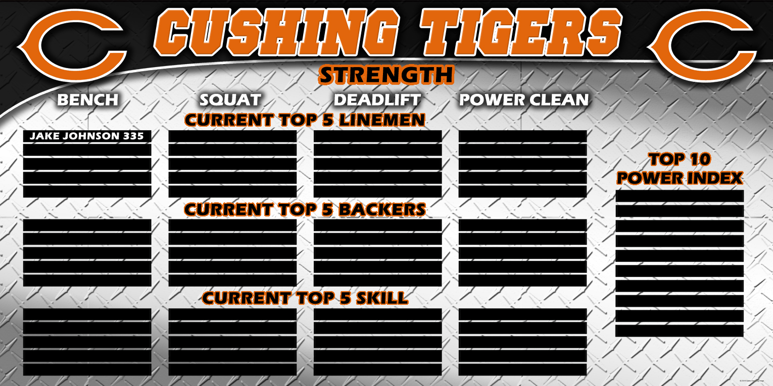Cushing Strength 2 96x48 copy