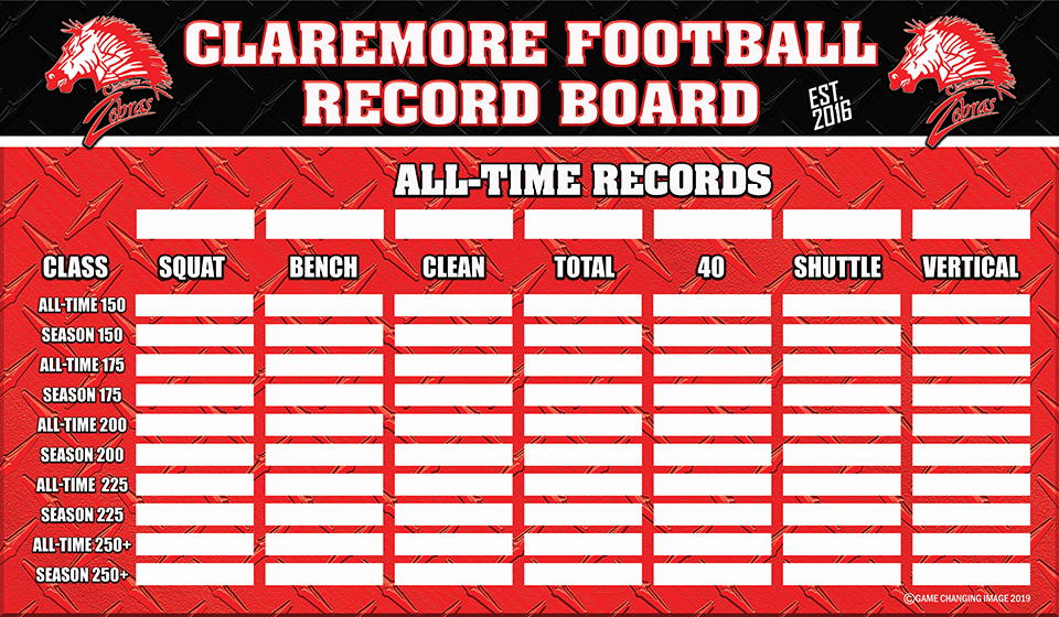 Claremore (OK) FB Strength Board - 2019