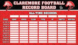 Claremore (OK) FB Strength Board - 2019