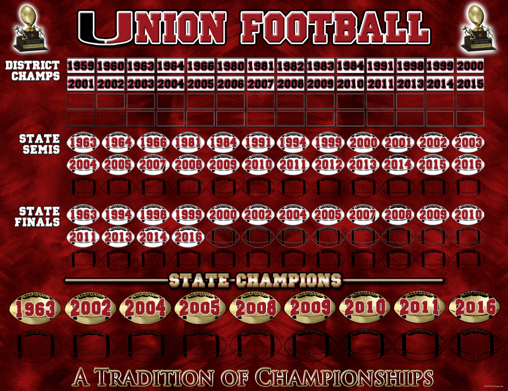 Union FB CHAMP board 78X60 copy