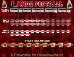 Union FB CHAMP board 78X60 copy