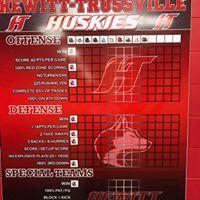 Hewitt-Trussville (AL) FB Goals Board 20