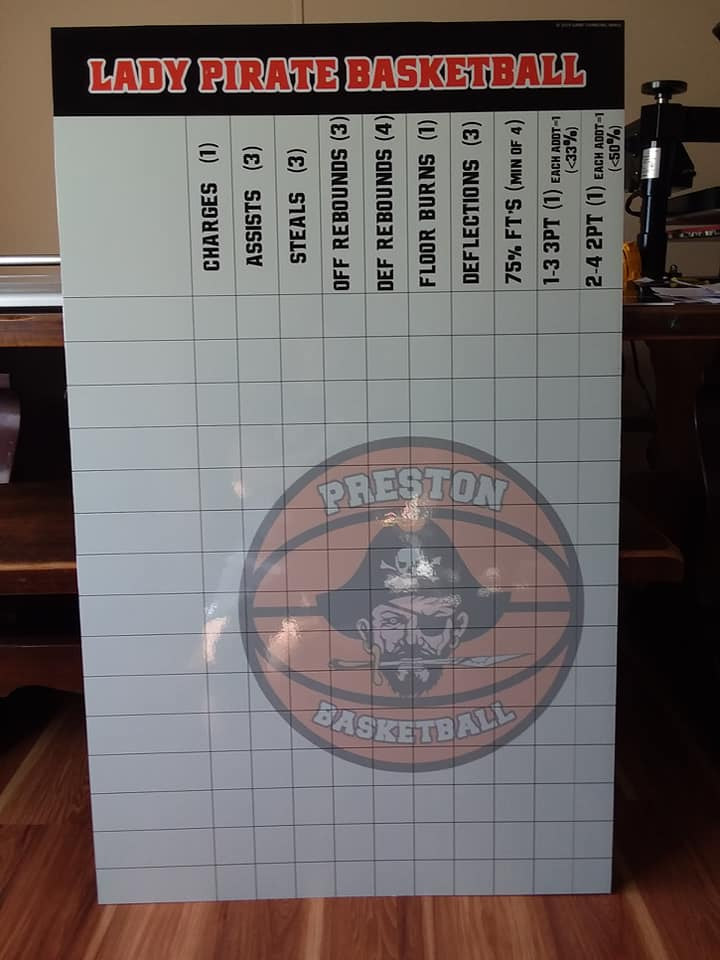 Preston BKB Recognition Board 2019 - Liv
