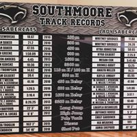 Southmoore TRK RB 2019 - Live