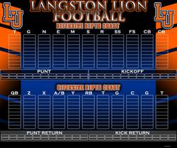 Langston depth chart PROOF