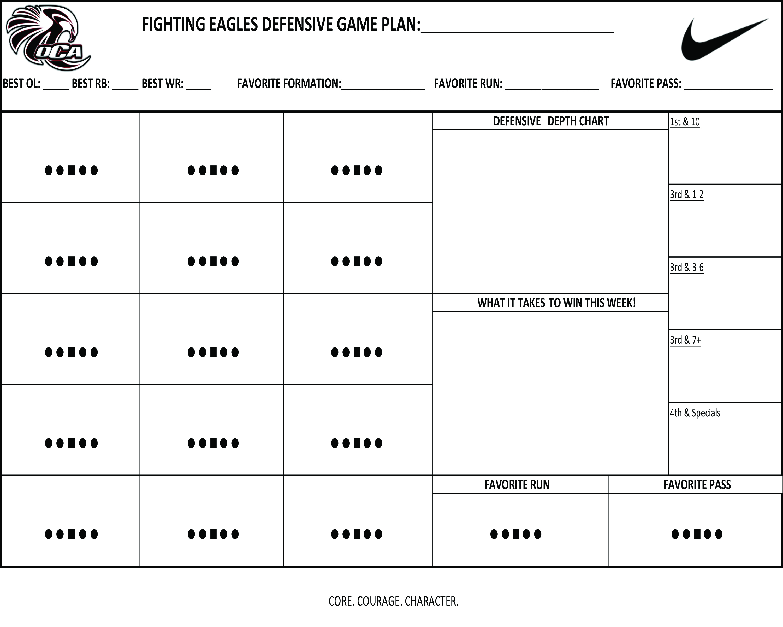 OCA Defensive Game Plan - 2019