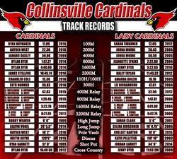Collinsville TR Records 60x54 2017 copy.