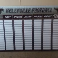 Kellyville (OK) FB Player of the Week Bo
