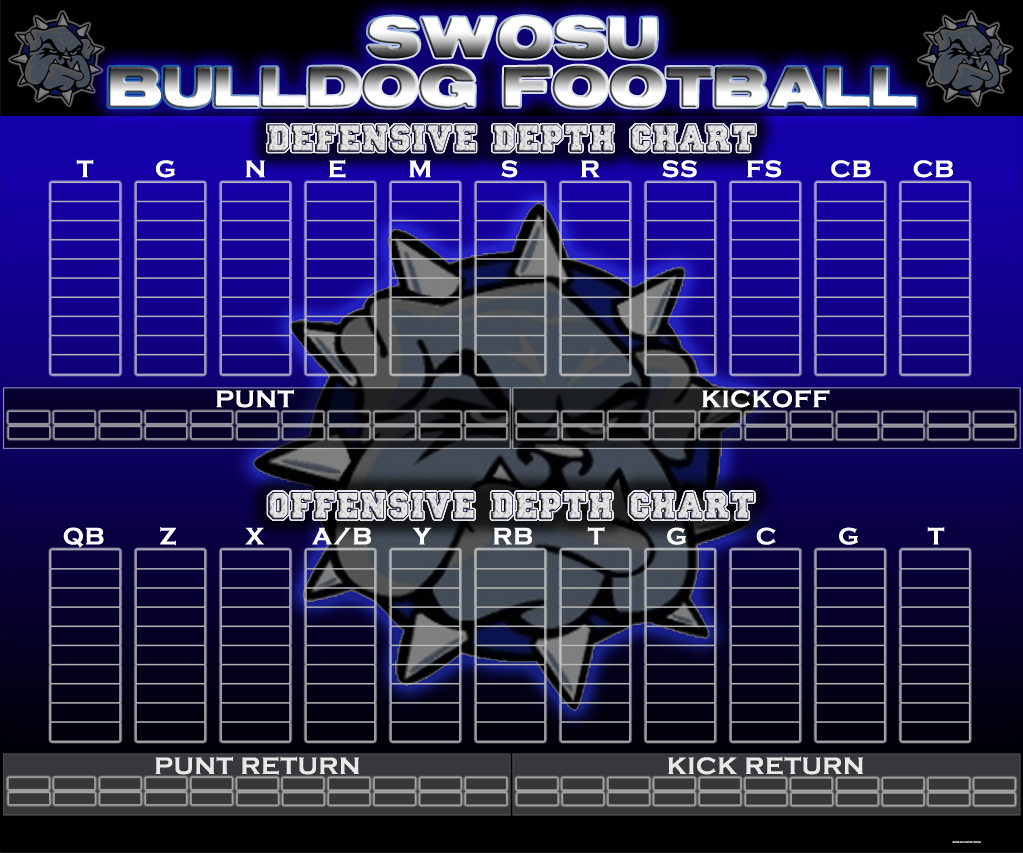 SWOSU depth chart PROOF2