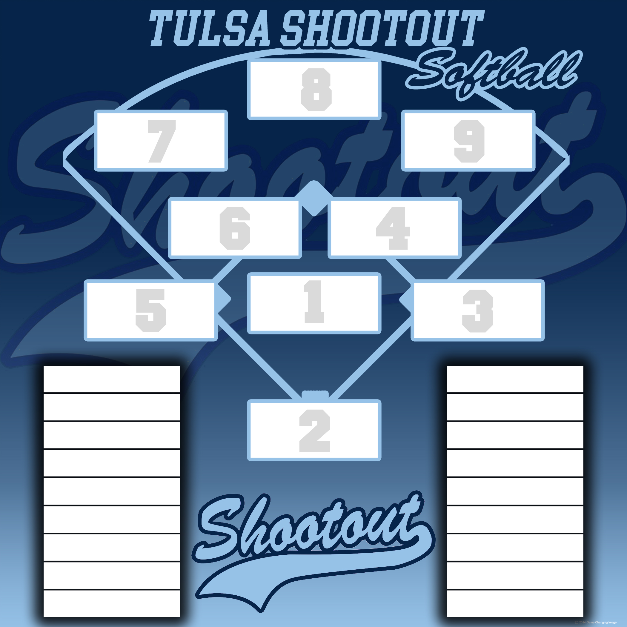 TULSA SHOOTOUT LINEUP BOARD 1-16