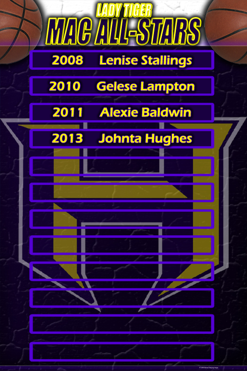Hattiesburg WBB ALL STAR 24x36 PROOF
