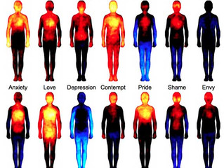 What Negative Emotions Look Like in Your Body