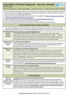 DoLS case law sheet - July 2021