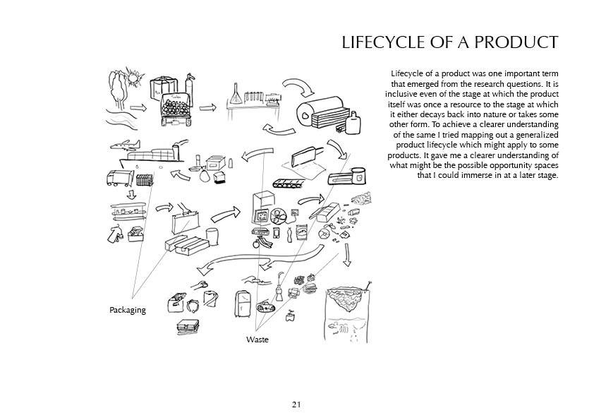 Areca-Process21.jpg