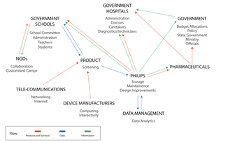 Stakeholder's Map- Schools-01_edited.png