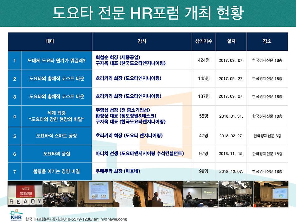 도요타 전문 HR포럼 개최 현황.001.jpeg