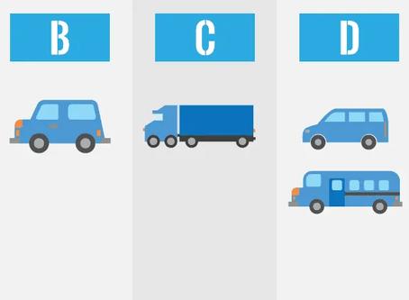 10 fatos sobre as categorias da CNH que você precisa saber