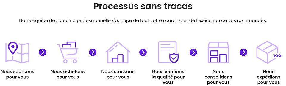 fr sourcing process.jpg
