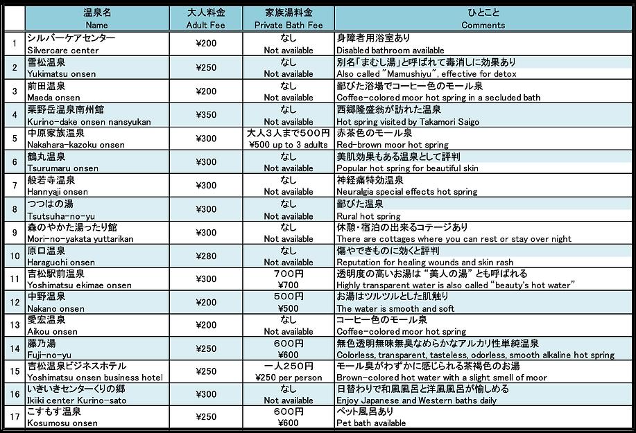 Onsen_info_en.png