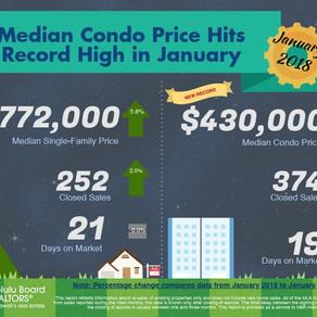 2018 Jan Hawaii Real Estate Market