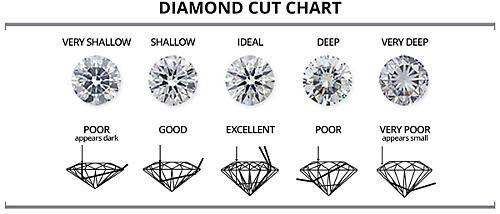 Diamond Cut Chart.jpeg