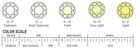 diamond color chart.jpg