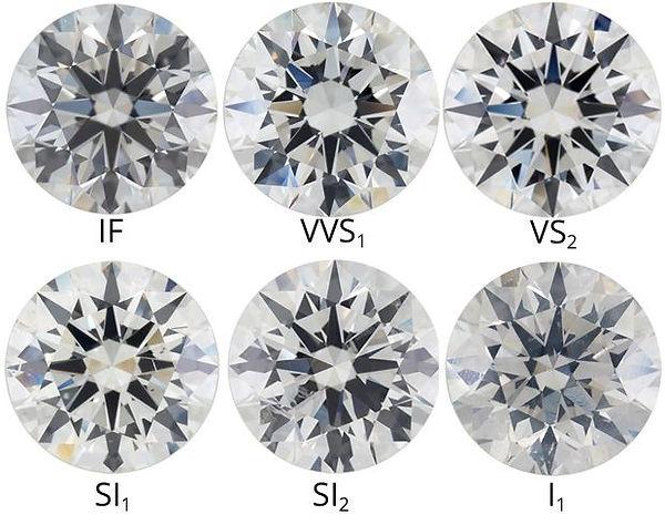 diamond clarity.jpg