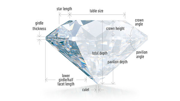 Diamond Cutting.jpg