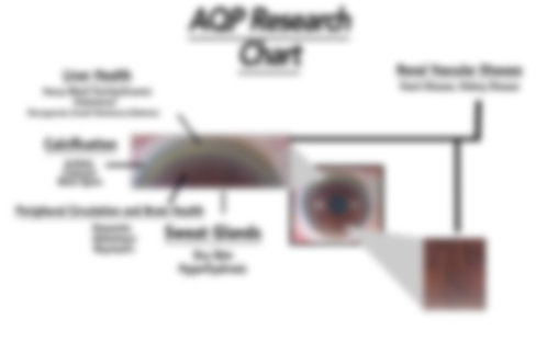 AQP Research Chart