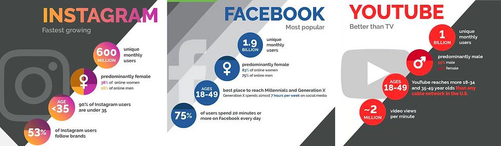 SOCIAL MEDIA FACT CHECK.png