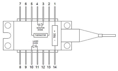 laser_diode_driver_butterfly_package_SF8