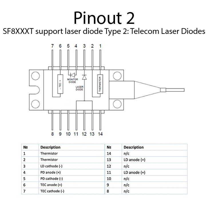 Details about  /MicroBlade Panther Power Module μBlade 47-100011