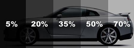 Percentage Procenten ramen blinderen auto