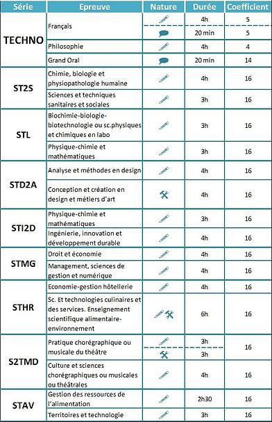 TABLEAU 3.jpg