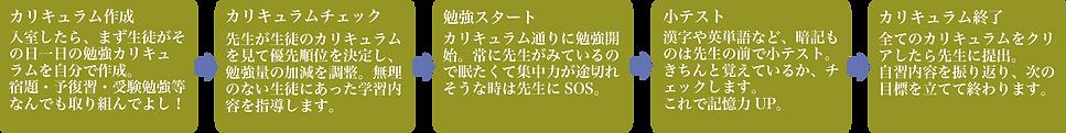 自習流れ_3.png