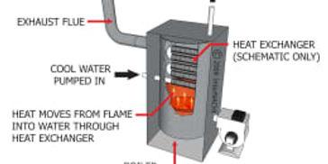 heat-exchangers-3d.jpg