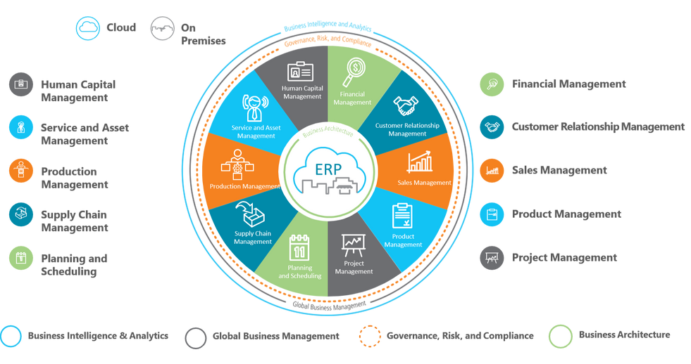 epicor erp modules