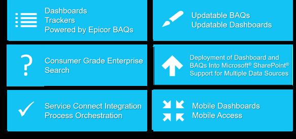 Epicor ERP Mobility