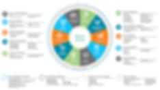 Epicor iScala ERP Modules