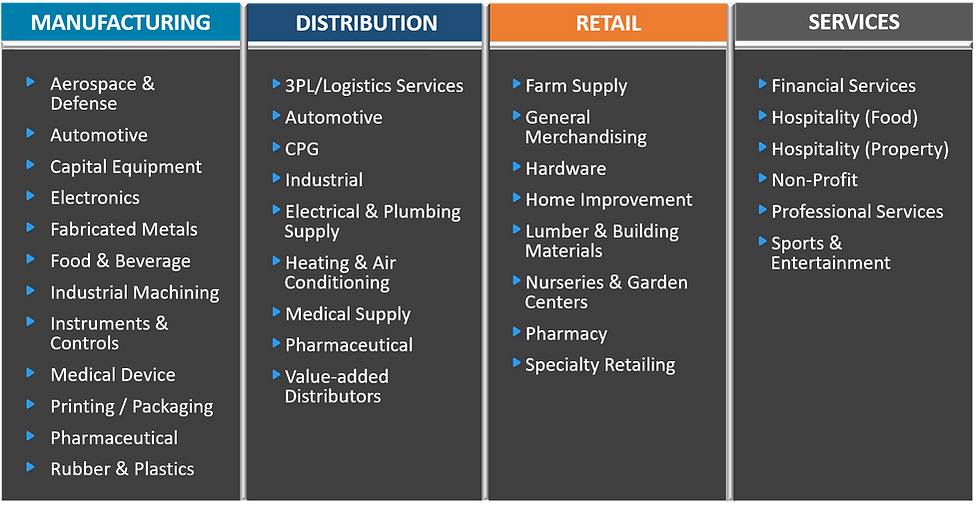 Industry Leading ERP