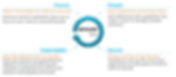Epicor iScala ERP Benefits