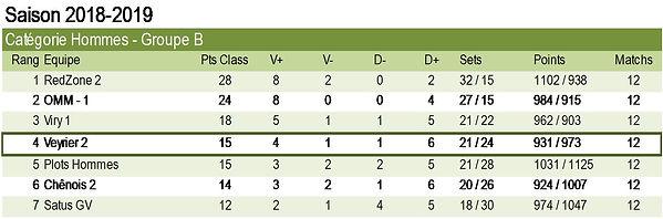 Classement H2.jpg