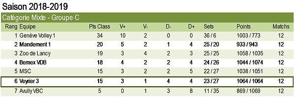 Classement X2.jpg