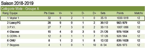 Classement X1.jpg