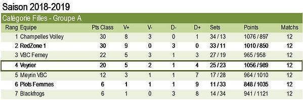 Classement F1.jpg